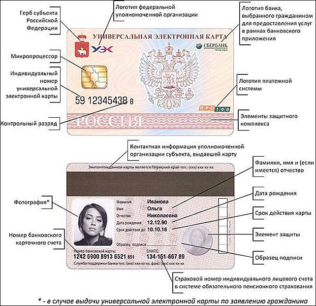 теперь Выдача экспресс карт иностранным гражданамм в альфа банке казалось необычным