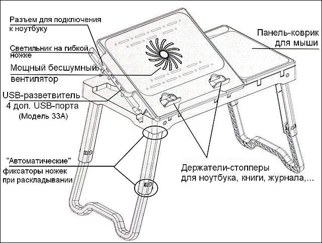 Подставку для ноутбука своими руками чертежи