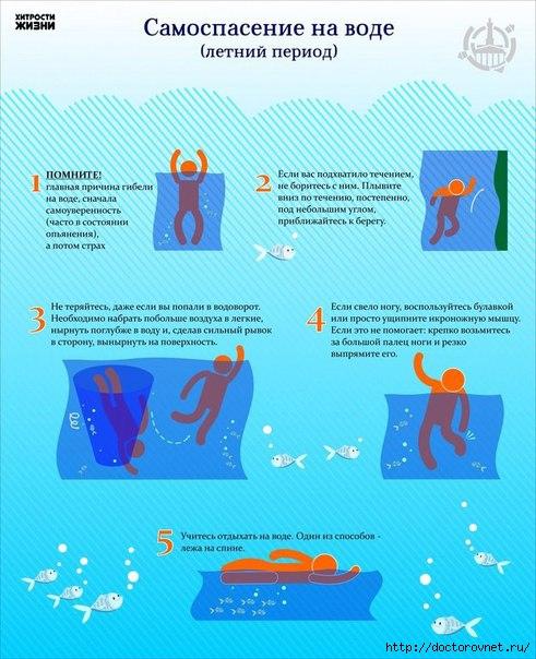инструкция по спасению утопающих в картинках - фото 6