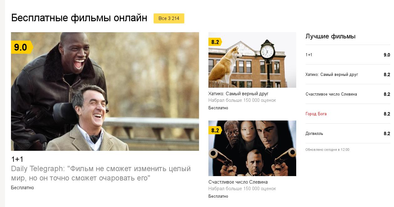 Фильмы на яндекс