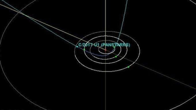 ВСолнечной системе впервый раз обнаружили комету издругой системы