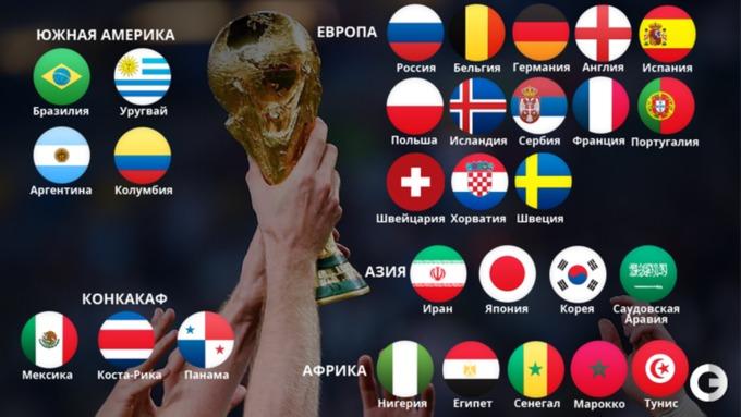 Сборная Италии по футболу не сумела пробиться на чемпионат мира 2018 года