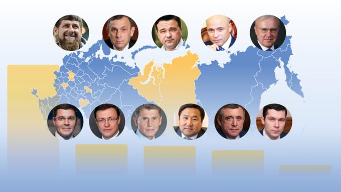 От Кадырова до Усса. Кто из российских губернаторов заработал больше всех в 2020 году