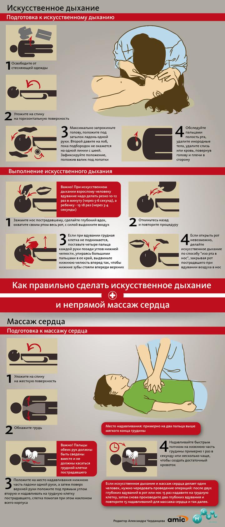 запеченный минтай в фольге в духовке рецепт пошагово