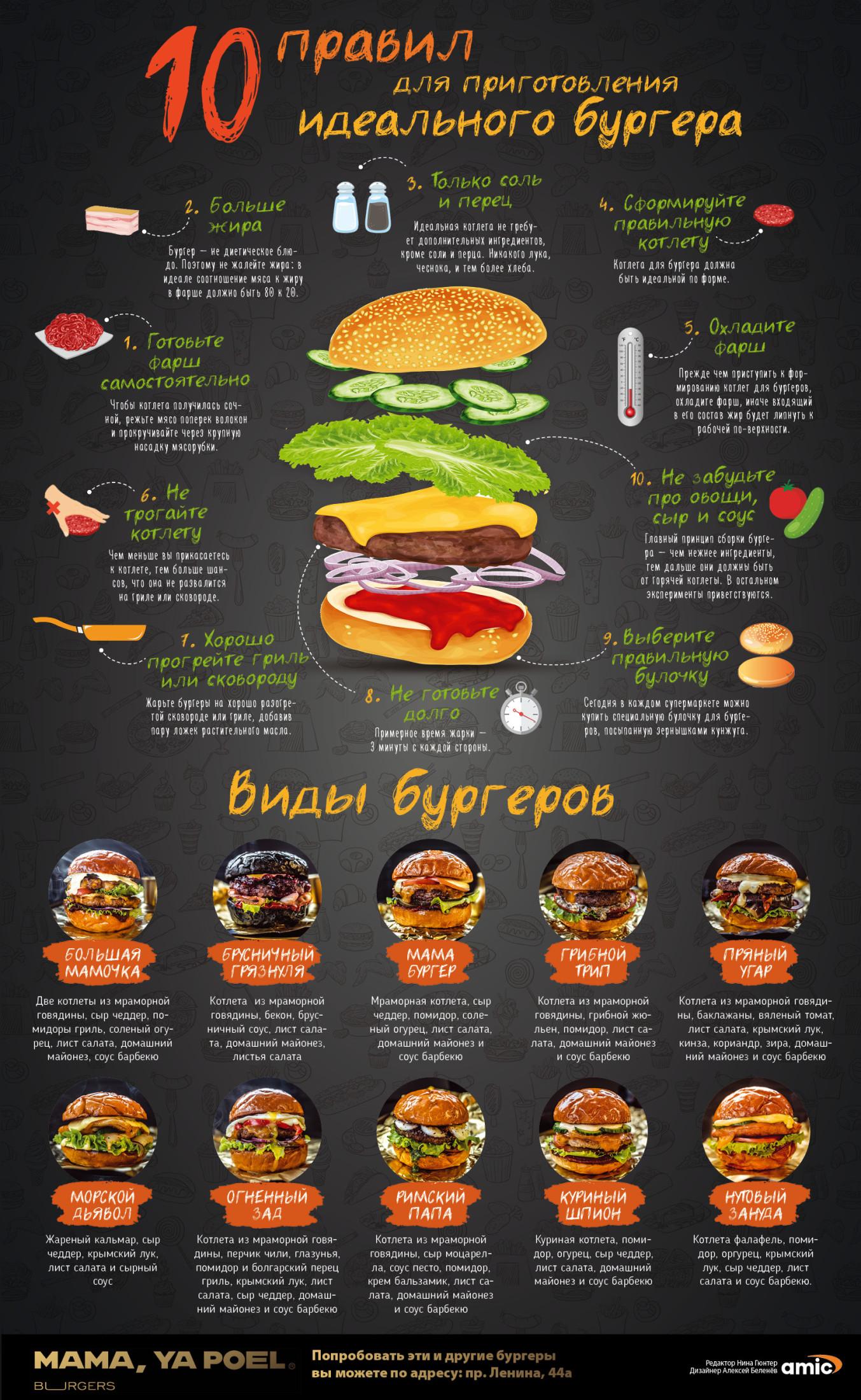 Гамбургер в домашних условиях рецепт фото как  772