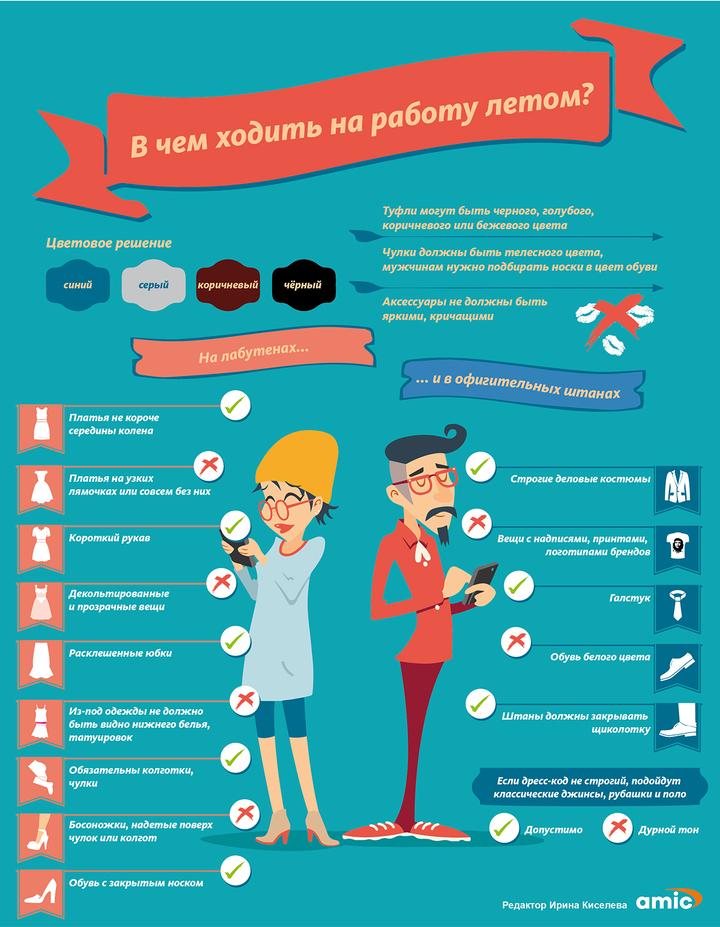 Главные ошибки в выборе летней одежды для работы в офисе. Инфографика aa9e226db3e
