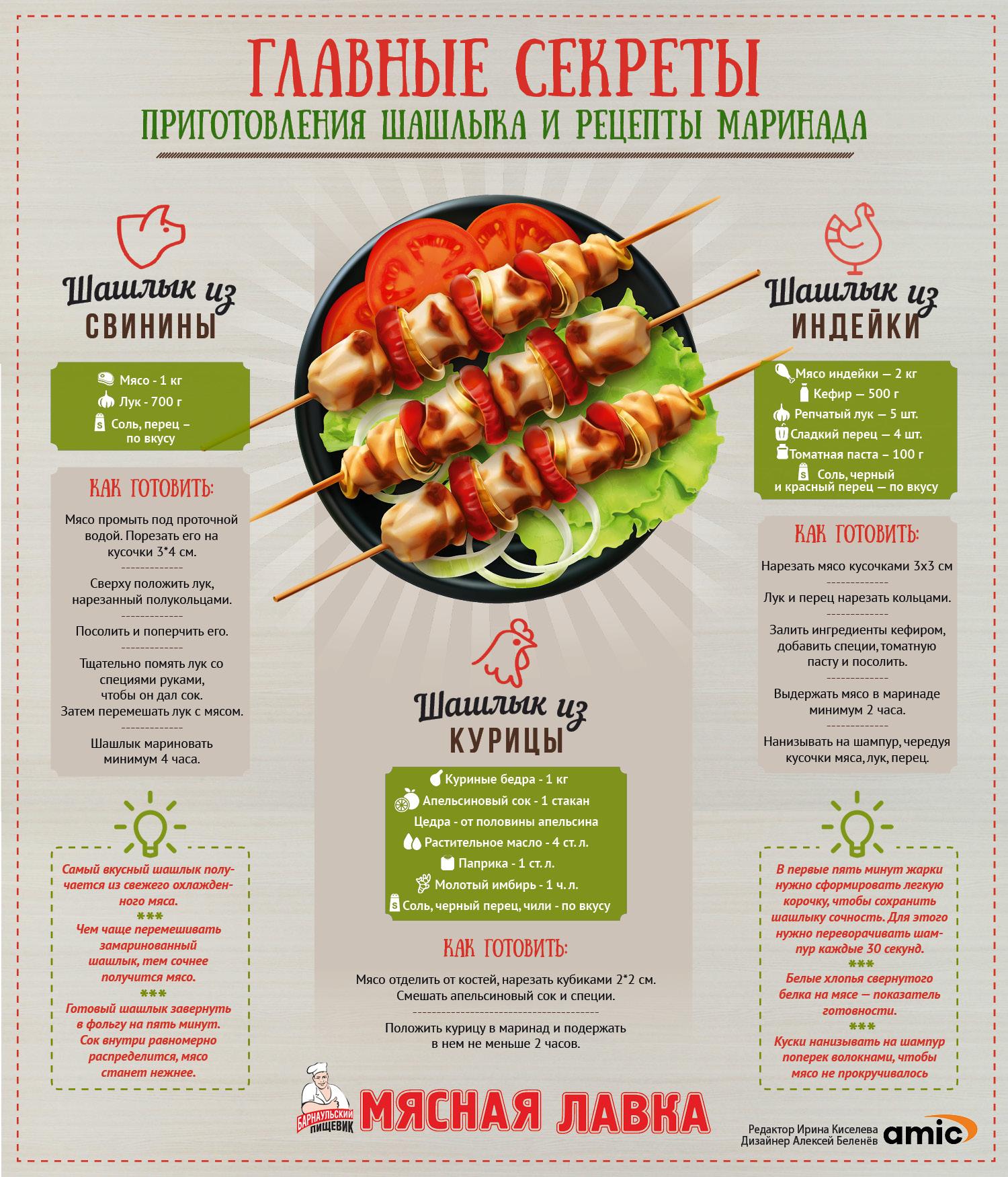 Шашлык из свинины с томатным соком рецепт пошагово