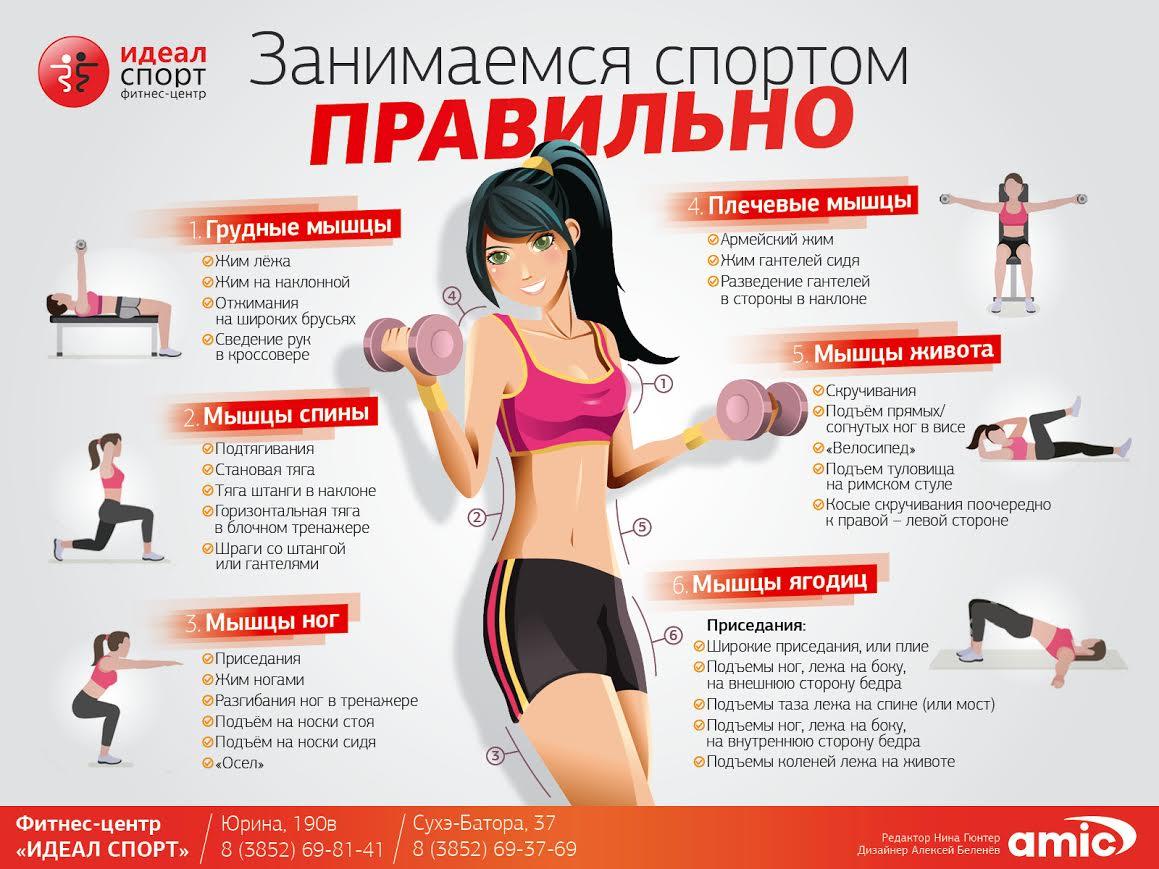 Фитнес для похудения схема