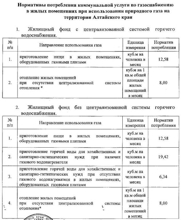 Барнауле в стоимость киловатт в час час стоимость в на москве лимузина