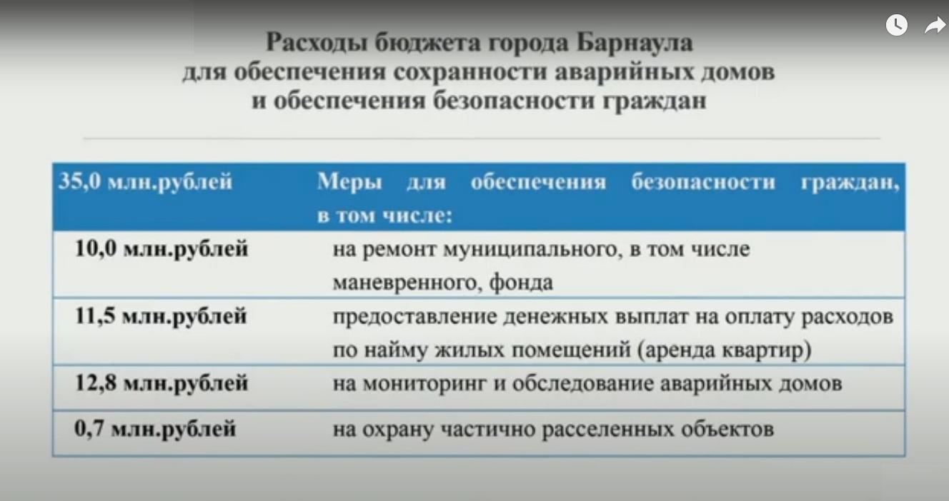 amic.ru: Статистика / Фото: скриншот трансляции заседания правительства