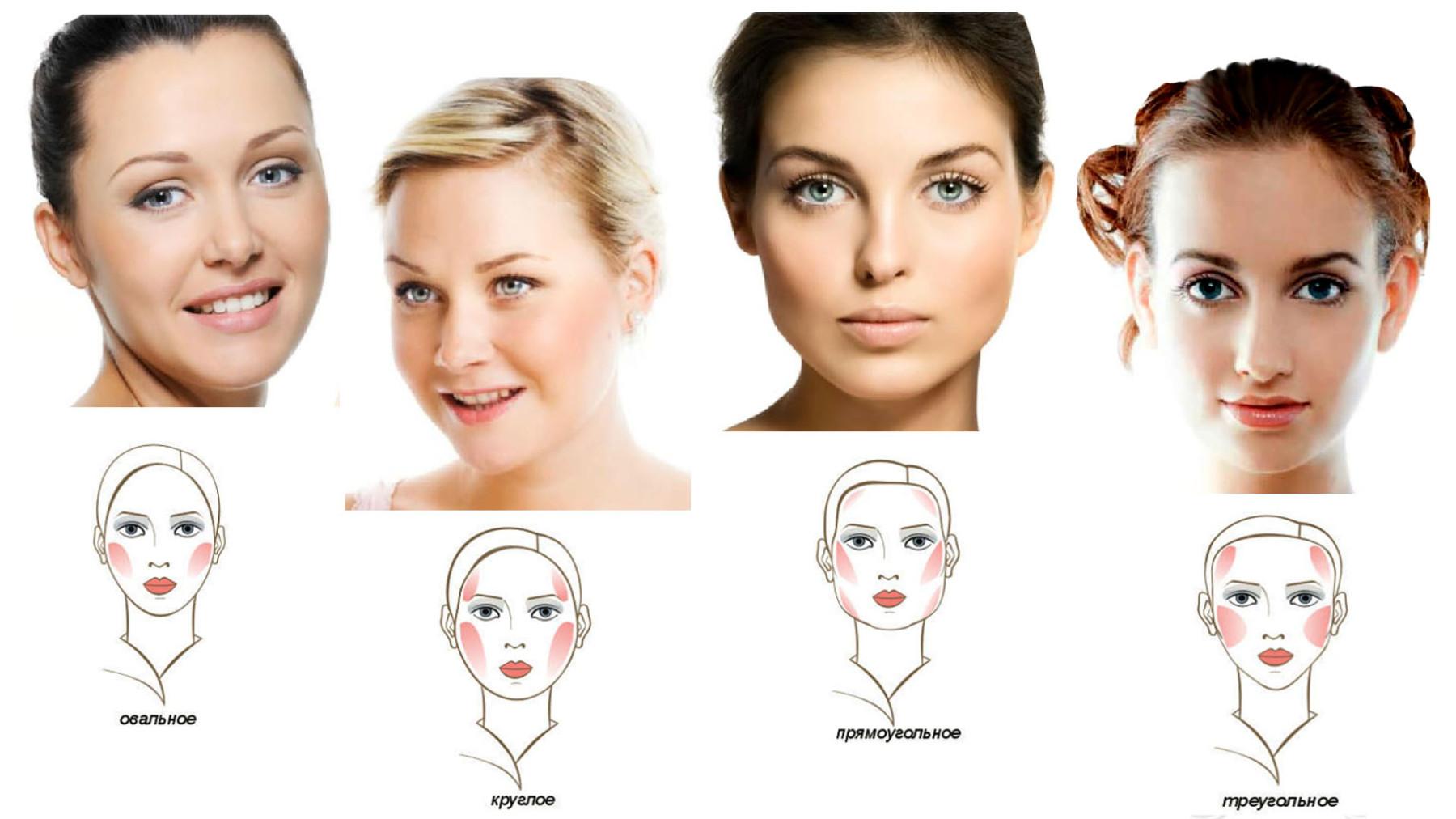 Подобрать своему лицу правильный макияж i