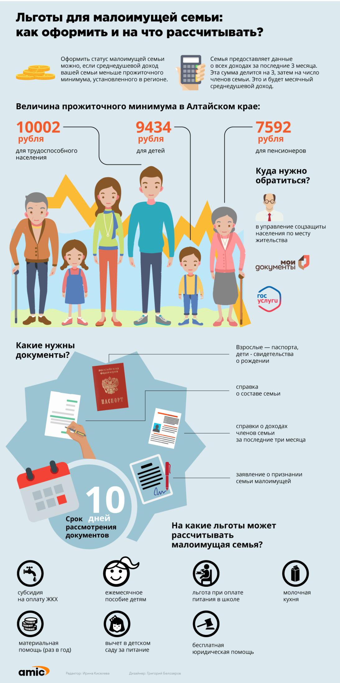 Какие документы надо собрать чтобы получить статус малоимущей семьи