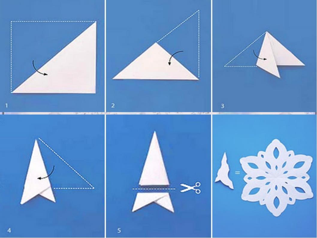 Как сделать снежинку из бумаги поэтапно детям