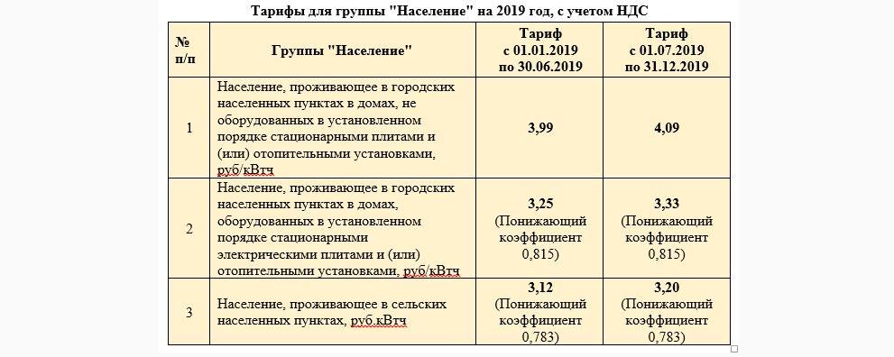 Барнаул электроэнергии час стоимость квт 1 ли часы наручные сдать можно
